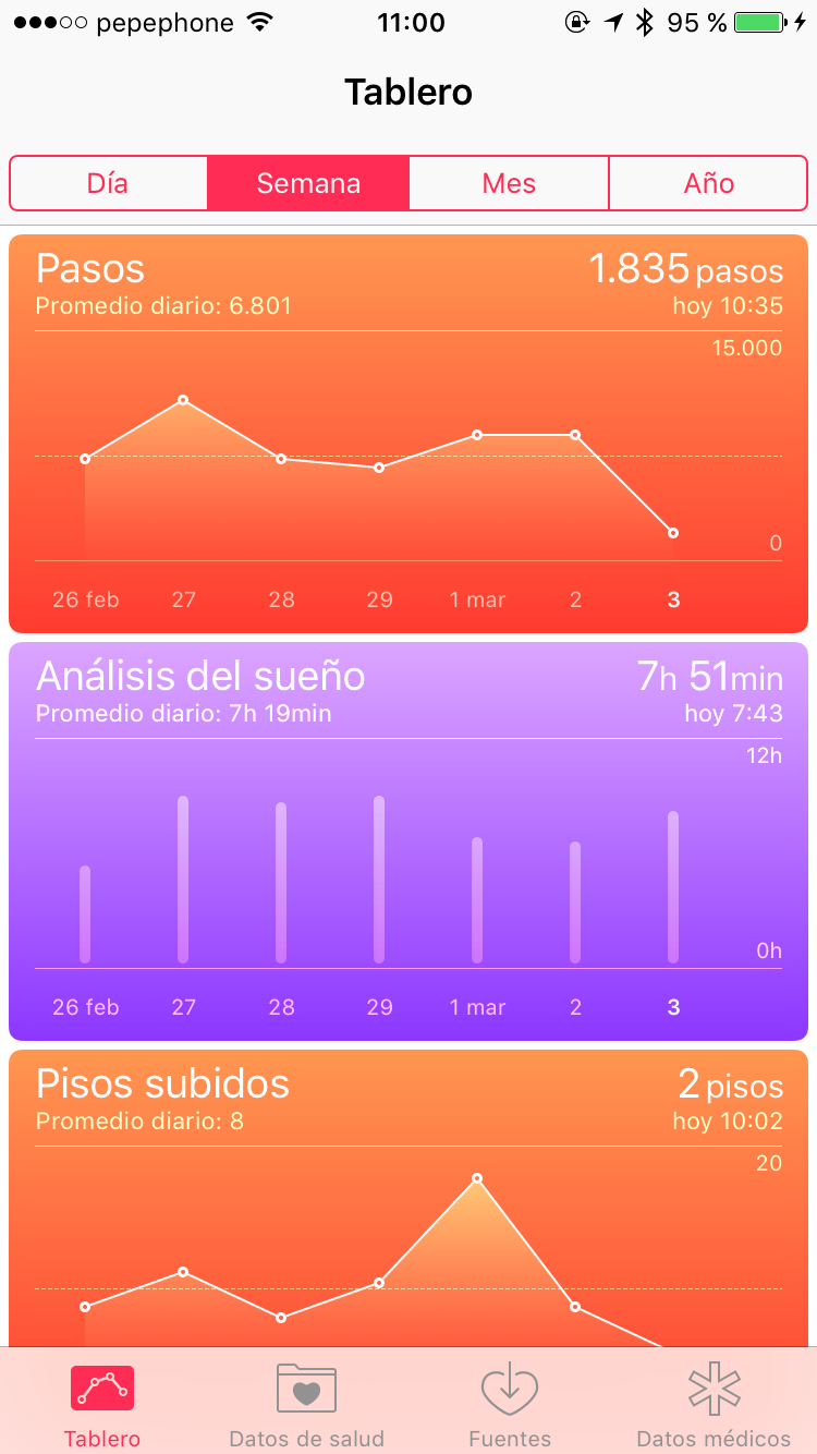 Salud Apple Mi Band 1S